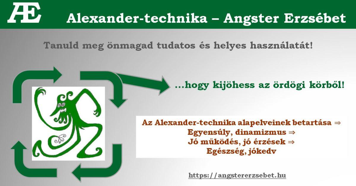 Alexander-technika, Angster Erzsébet